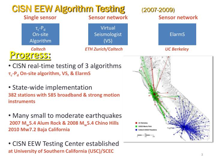 CISN EEW Algorithm Testing