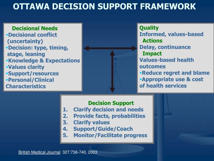 OTTAWA DECISION SUPPORT FRAMEWORK