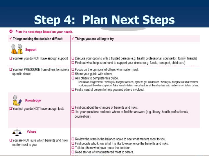 Step 4:  Plan Next Steps