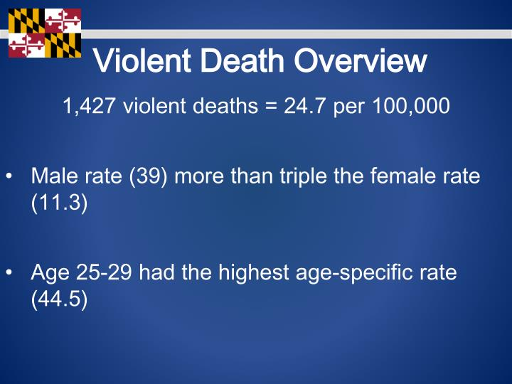 Violent Death Overview