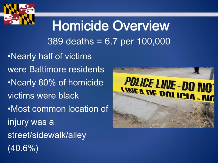 Homicide Overview