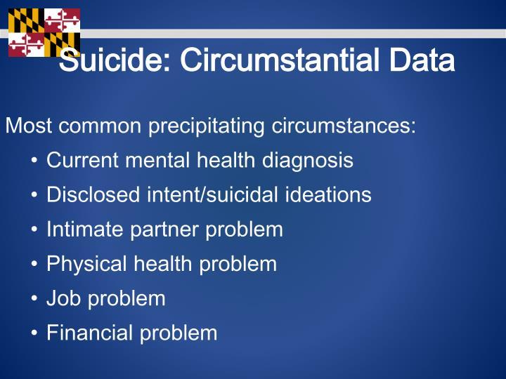 Suicide: Circumstantial Data