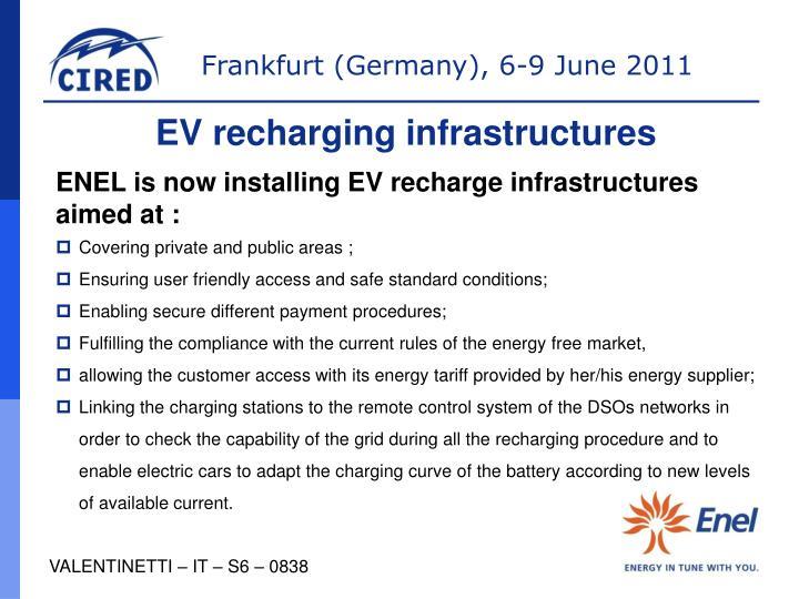 EV recharging infrastructures