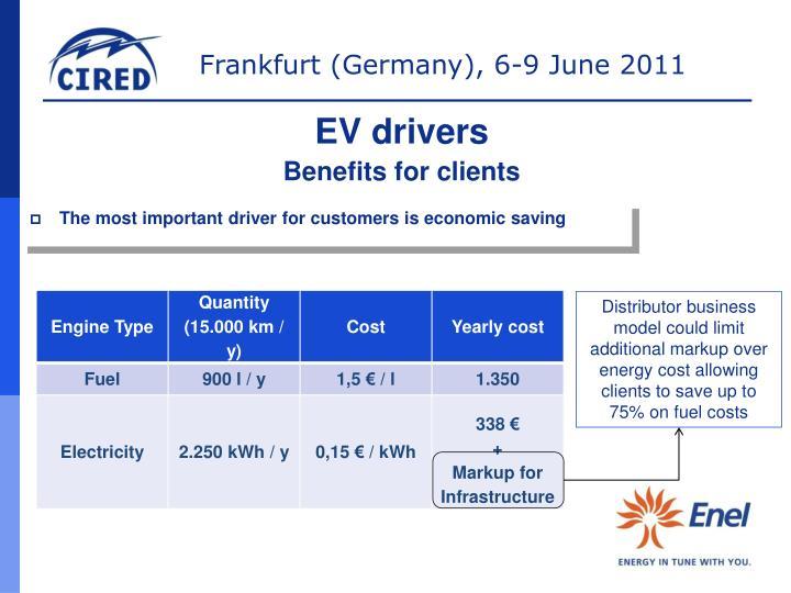 EV drivers
