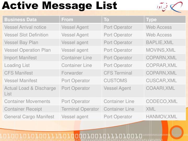Active Message List