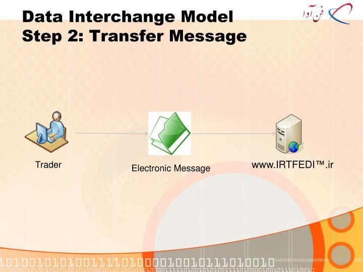 Data Interchange Model