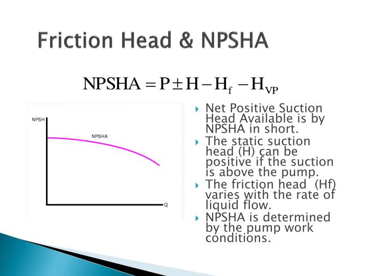 Friction Head & NPSHA
