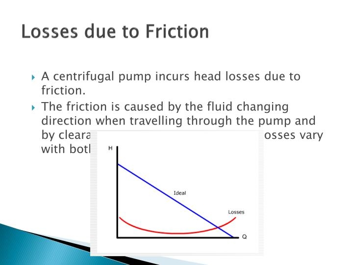Losses due to Friction