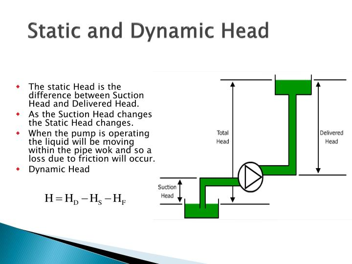 Static and Dynamic Head