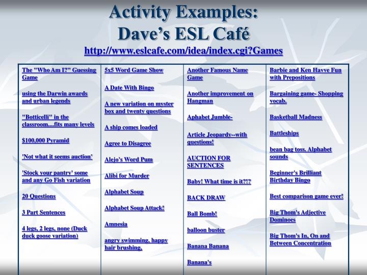 Activity Examples: