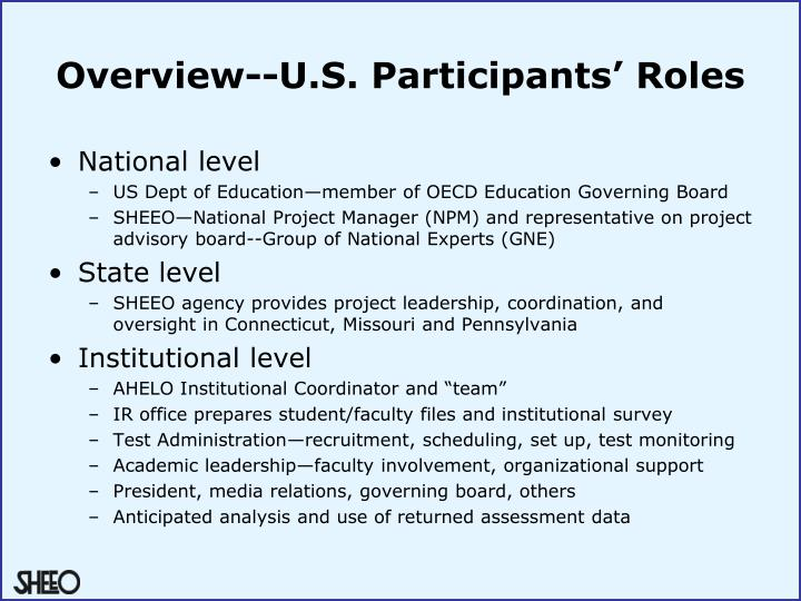 Overview--U.S. Participants' Roles