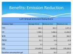 benefits emission reduction