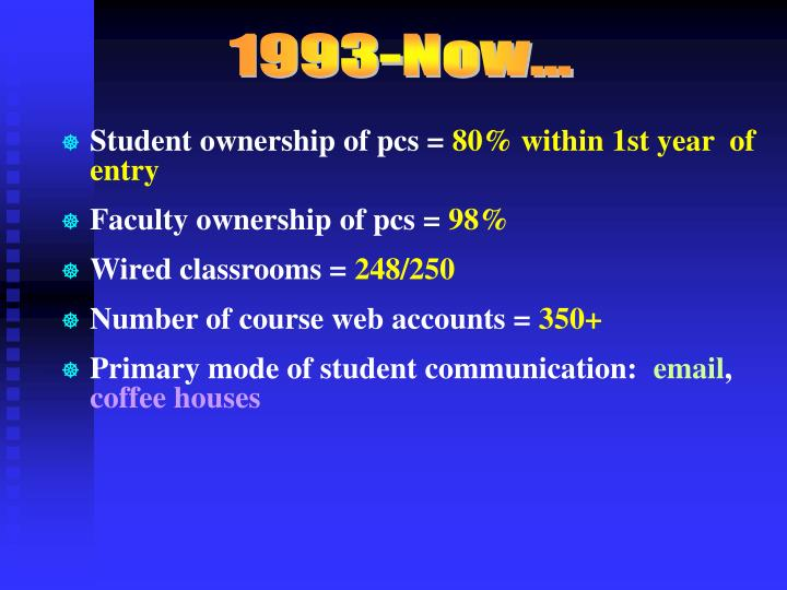 1993-Now...