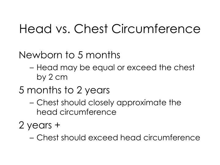 Head vs. Chest Circumference