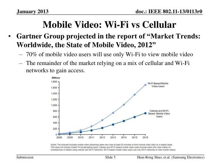 Mobile Video: Wi-Fi