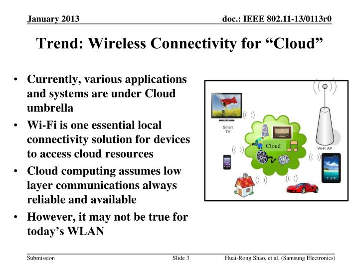 Trend wireless connectivity for cloud