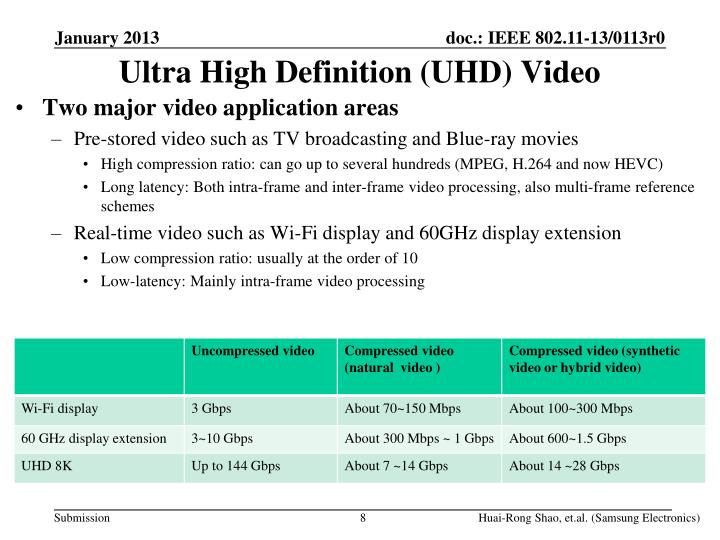 Two major video application areas