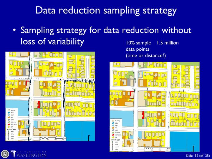 Data reduction sampling strategy