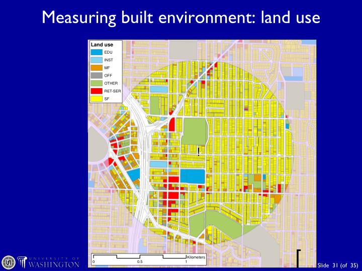 Measuring built environment: land use