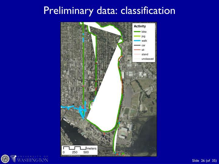 Preliminary data: classification