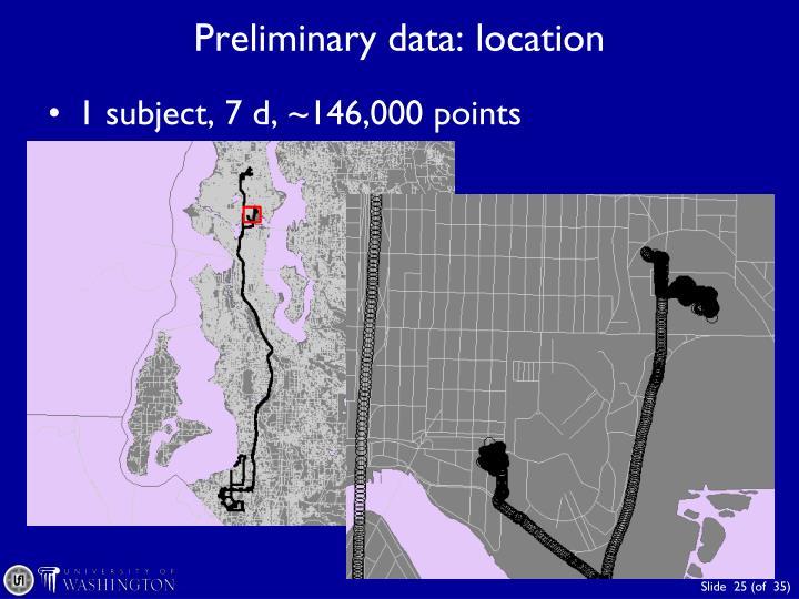 Preliminary data: location
