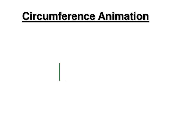 Circumference Animation