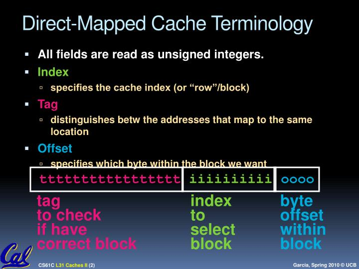Direct mapped cache terminology