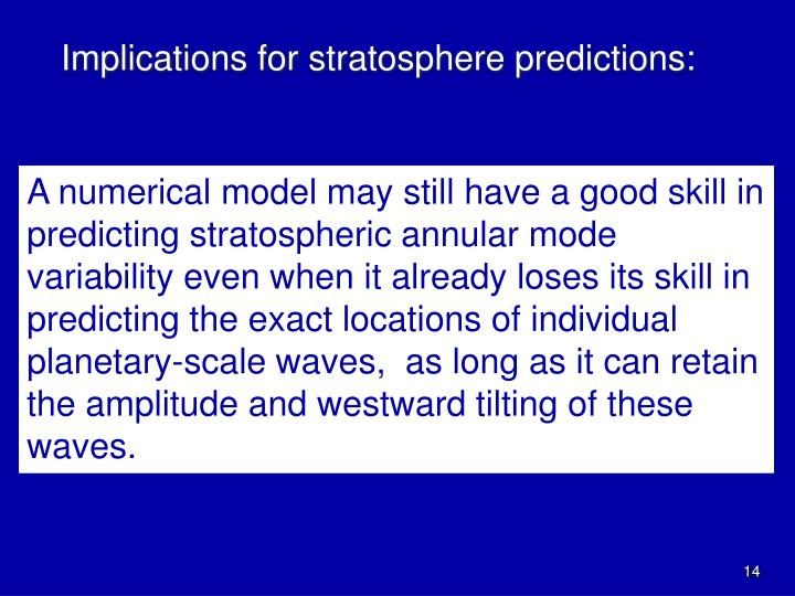 A numerical model may still have a good skill in predicting stratospheric annular mode variability even when it already loses its skill in predicting the exact locations of individual planetary-scale waves,  as long as it can retain the amplitude and westward tilting of these waves.