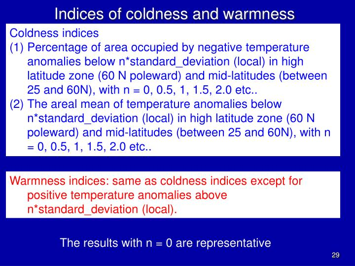 Coldness indices