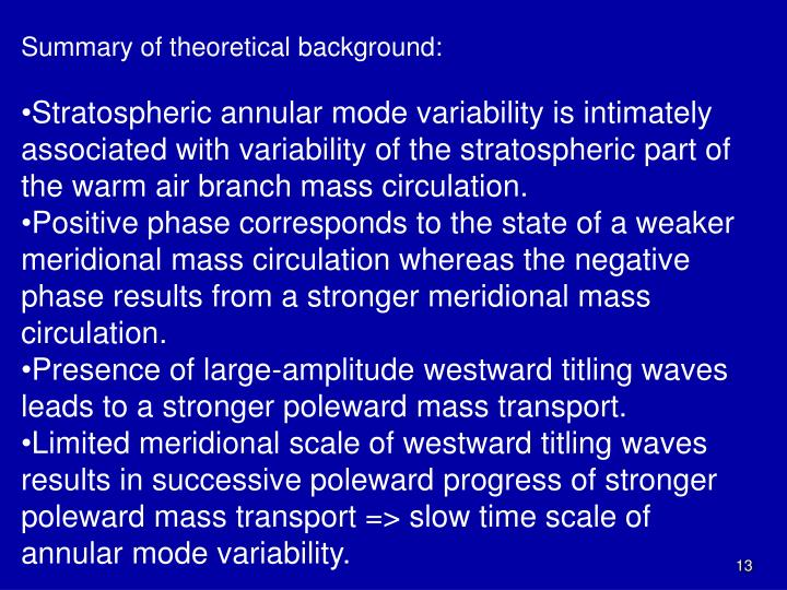 Summary of theoretical background: