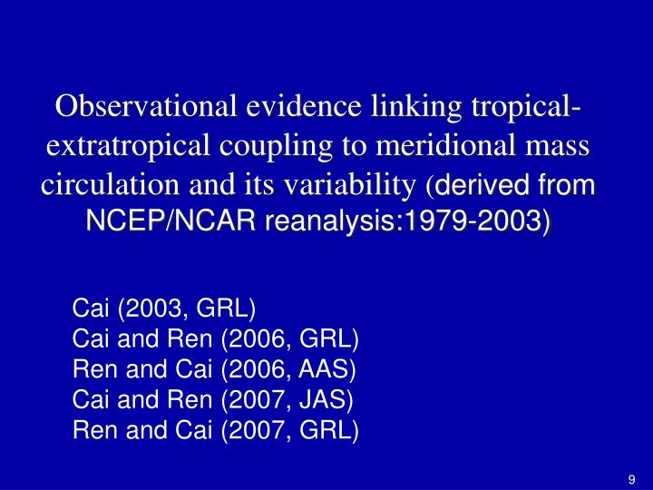 Observational evidence linking tropical-extratropical coupling to meridional mass circulation and its variability