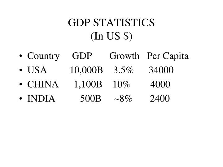 Gdp statistics in us