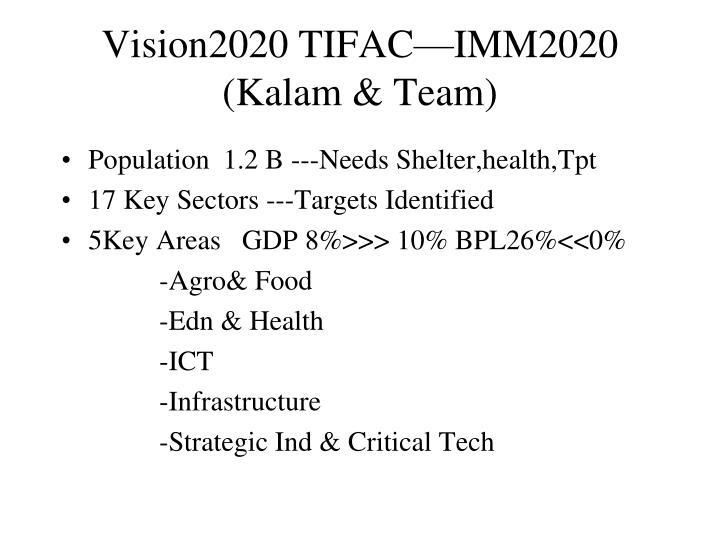 Vision2020 TIFAC—IMM2020