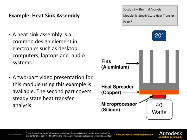 Example: Heat Sink Assembly