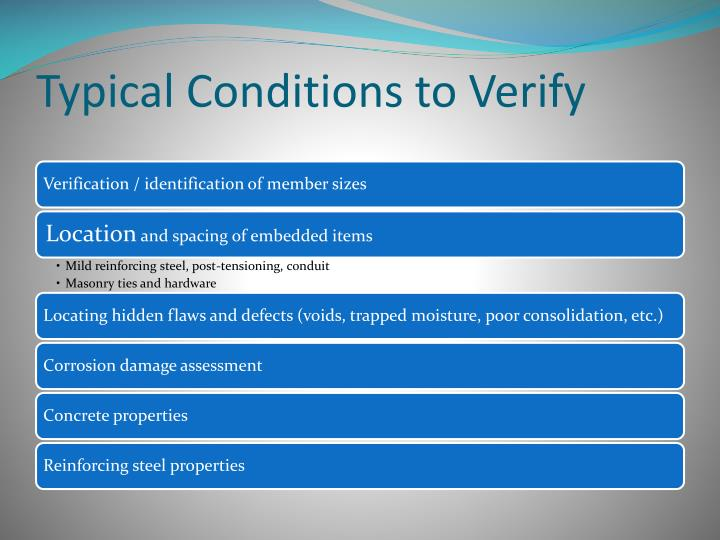 Typical Conditions to Verify