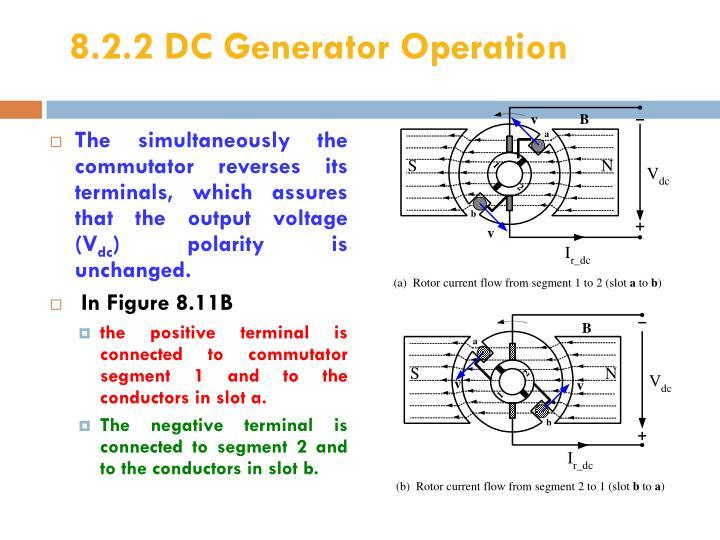 8.2.2 DC Generator Operation