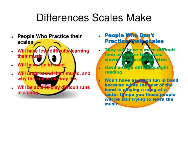 People Who Don't Practice their scales