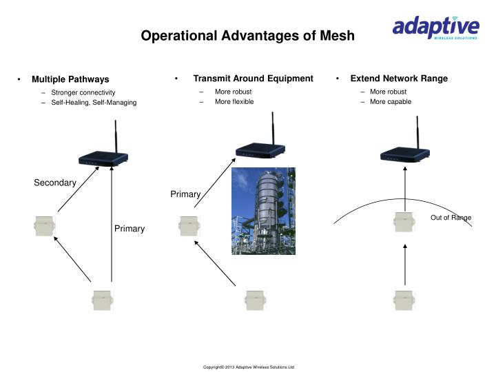 Operational Advantages of Mesh