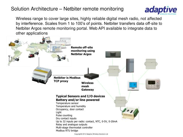 Solution Architecture – Netbiter remote monitoring