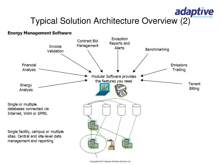 Typical Solution Architecture Overview