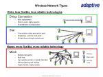 wireless network types