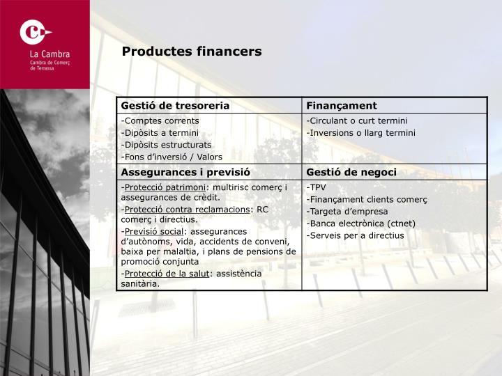 Productes financers