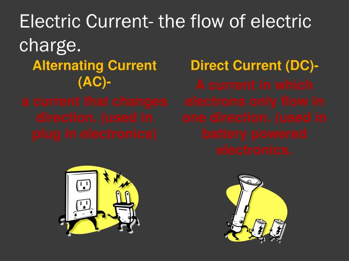 Direct Current (DC)-
