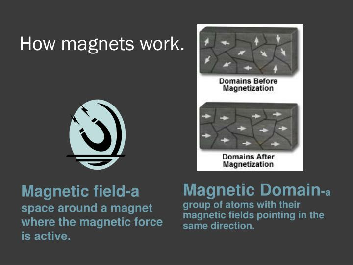 How magnets work.