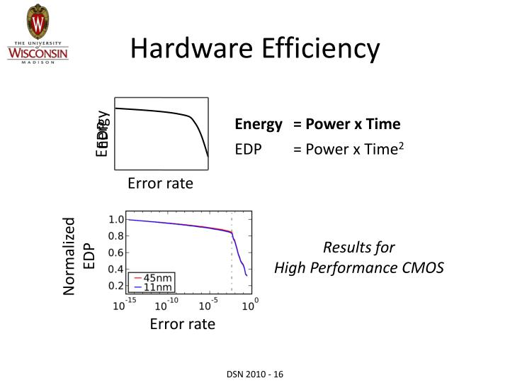 Hardware Efficiency