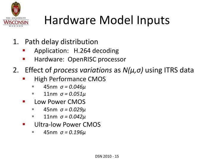 Hardware Model Inputs