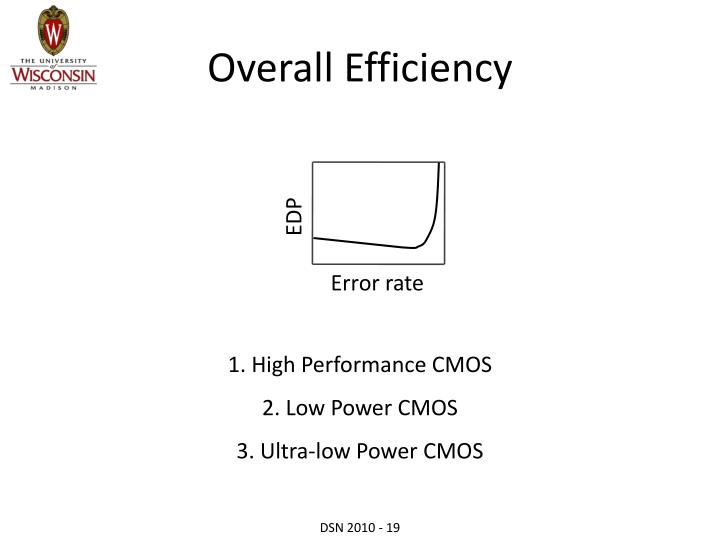 Overall Efficiency