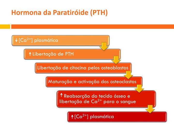 Hormona da