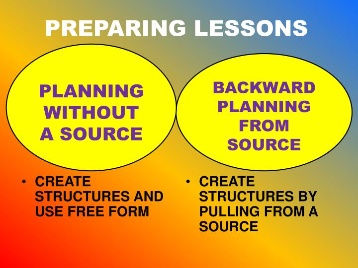 PREPARING LESSONS