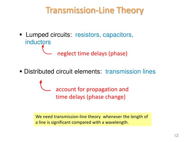 Transmission-Line Theory